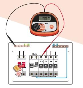 elektrik iç tesisat uygunluk raporu örneği elektrik iç tesisat uygunluk raporu elektrik iç tesisat uygunluk belgesi elektrik tesisat uygunluk belgesi emo elektrik iç tesisat kontrol formu